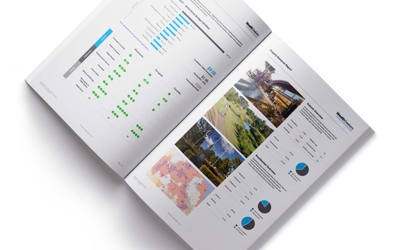 property investment research report